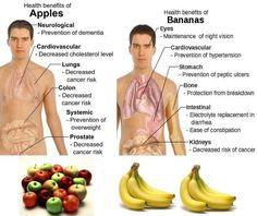 Good for you - apples and bananas