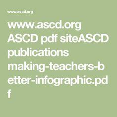 www.ascd.org ASCD pdf siteASCD publications making-teachers-better-infographic.pdf