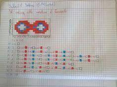 Risultati immagini per coding nella scuola primaria schede pixel art Pixel Art, Problem Solving, Bullet Journal, Coding, Paper, Color, Google, English, Baby