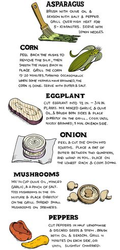 Your guide to grilling vegetables. I think it would be cute printed and framed in the kitchen or near a grill.