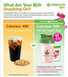 Healthy choices for your kids!! To order www.goherbalife.com /tlrogers/en-us Click Shop and register.