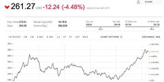 "Tesla Stock Quote Glamorous Disney Beats €"" But Espn Continues To Struggle Dis"
