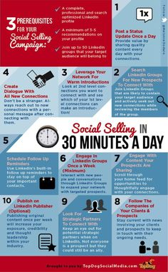 Social Selling in 30 Minutes a Day - @meloniedodaro