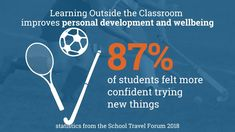 How does taking students on a sports tour benefit the way they learn and their relationship with each other and their teachers? Should you use a specialist t. Benefits Of Sports, Us Data, Travel Forums, Tour Operator, Personal Development, Students, Classroom, Teacher, Relationship