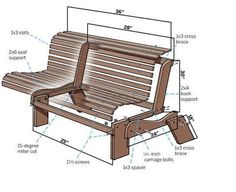 how to build a garden bench plans - Outdoor Bench Plans And Different Options Available – Garden Design
