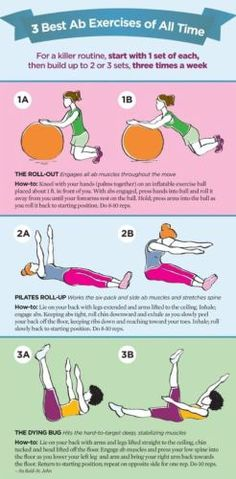 Daily motivation - ab workout