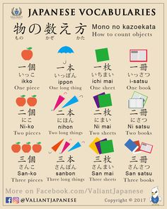 Counting Objects in Japanese Learn Japanese Words, Study Japanese, Japanese Kanji, Japanese Culture, Learning Japanese, Learn Chinese, Japanese Quotes, Japanese Phrases, Language School