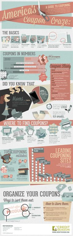 Coupon Shopping – Infographic List. Probably need this when I move to the states!
