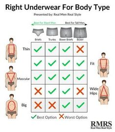 Best Men's Underwear For Your Body Type - Boxers, Briefs Or Trunks Here's a comparison of the 4 underwear types and which body types they suit best. Mens Style Guide, Men Style Tips, Mens Body Types, Dressing Your Body Type, Real Men Real Style, Men Tips, Fashion Vocabulary, Men's Grooming, Mens Clothing Styles