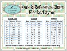 Threadbare Creations: Quick Reference Chart Blocks/Layout
