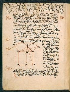 The Pythagorean theorem in the Arabic translation of Euclid's Elements as revised by Nasir al-Din al-Tusi. The manuscript copy is dated 1258 Islamic World, Islamic Art, History Of Astronomy, Pythagorean Theorem, Historia Universal, Alphabet, East India Company, British Library, Motivation