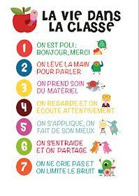 Français IES Santa BárbaraNiveau A1-B1: Les règles de classe