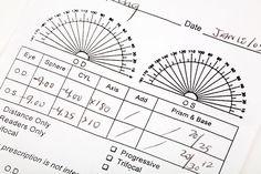 How To Read Your Eyeglass Prescription - AllAboutVision.com