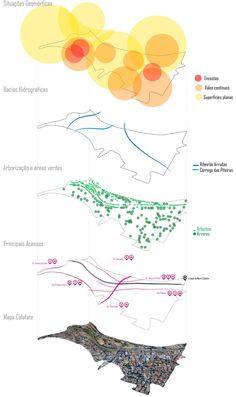 Análise da Estrutura Urbana e OUC-ACLO - Grupo 5 2016/1 - Urbanismo 1