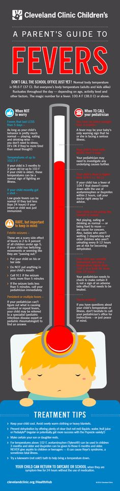A parent's guide to fevers (infographic on HealthHub from Cleveland Clinic) #kids