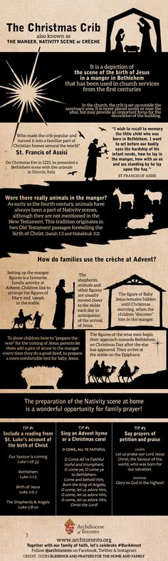All About the Christmas Crib, The Manger, Nativity Scene or Creche #ouradvent