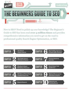 How to Learn More About SEO by Your Franchise Source //