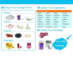 We are OEM manufacturer . Our company offers customizable packaging ,dosage form and formula to suit our customers' needs.