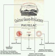Bordeaux Wine labels