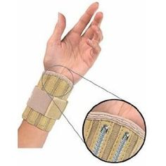 """Mueller Wrist Brace, Beige, fits left or right hand # 221 OSFM (wrists up to 10"""") by Mueller. $15.43. Wrist Brace Unique contour design over wrist joint with supportive steel springs helps keep wrist in natural straight position. Adjustable wraparound strap and lightweight materials provide fit and comfort. Fits either hand One size fits most - fits wrists up to 10"""" (25 cm) 221 Beige - listed 222 Black - see alternate listing"""