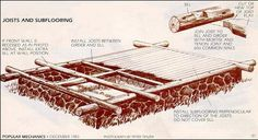 how to build log cabins | want to learn how to build your own log cabin on a budget, then THIS ...