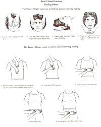Reiki Project: Positions of the Hands Chakras, Karma, Reiki Principles, Reiki Quotes, Healing Images, Le Reiki, Animal Reiki, Reiki Symbols, Chakra Balancing