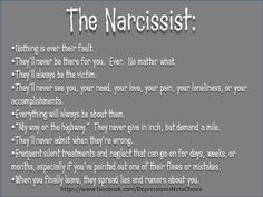 Traits of the Narcissist.