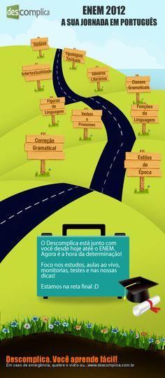 Sua jornada em Português até o ENEM. Clique na imagem e estude estes assuntos para arrasar na prova!