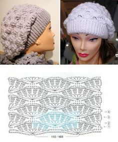 No pattern, only image. I love the stitch but not sure how to interpret into a hat.
