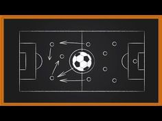 This video breaks down how to make more runs off the soccer ball. The overlapping run is a great tool to use on the outside of the field.
