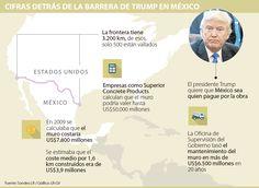 El muro que Trump hará con México costaría hasta US$50.000 millones