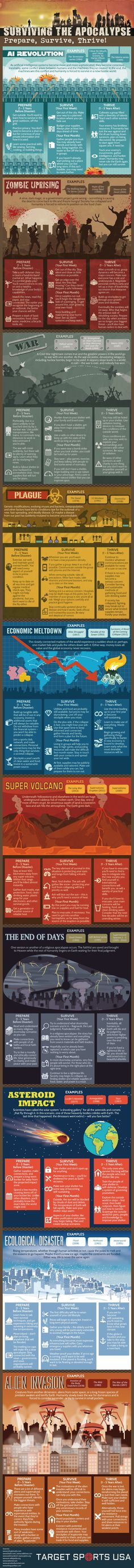 How to survive different types of apocalypse - Imgur