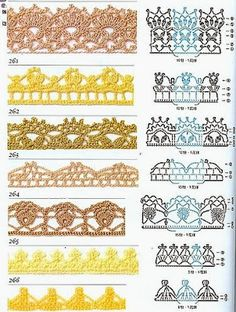 Crochet Edging And Borders How to Crochet Borders and Edging Crochet Patterns and Tutorials Crochet Border Patterns, Crochet Boarders, Crochet Lace Edging, Crochet Motifs, Crochet Diagram, Crochet Chart, Crochet Designs, Crochet Doilies, Lace Patterns