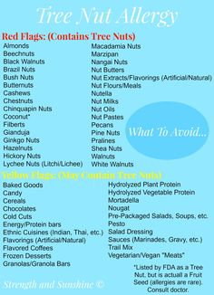 What to avoid with a Tree nut allergy. One of the most common and talked about among the Top 8. It is the second most common among infants and children.
