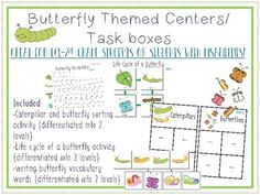 This bundle of butterfly themed activities are great as independent work, task boxes or center activities. The activities are meant for students with autism or other disabilities or for grades ECE-2nd. The bundle includes:-Caterpillar and butterfly sorting activity (differentiated into 2 levels) -Life cycle of a butterfly activity (differentiated into 3 levels)-writing butterfly vocabulary words (differentiated into 2 levels)All activities are differentiated into various levels (with…