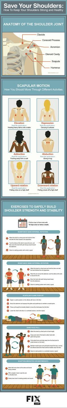 Limit future pain and avoid injury, by following this simple guide to maintaining strong and healthy shoulders. #fitness #healthy