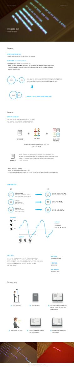 백하은│ Information Visualization 2015│ Major in Digital Media Design │#hicoda │hicoda.hongik.ac.kr