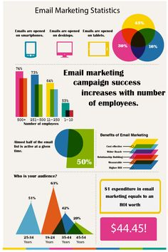 #EmailMarketing Statistics #Marketing