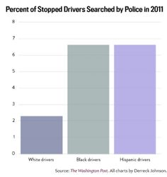 Eight Charts That Show How the Justice System Is Stacked Against Black Americans Stop And Frisk, Killed By Police, Criminal Justice System, Sociology, Data Visualization, Thought Provoking, Sentences, Crime, Chris Rock