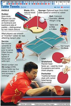 Credit: Graphic News Ltd Table Tennis