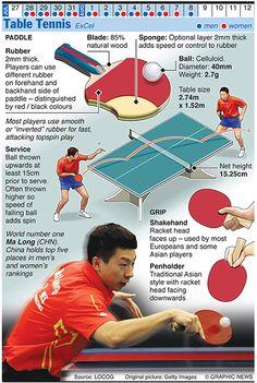 Credit: Graphic News Ltd Table Tennis