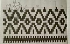 Gráfico molla mills :)