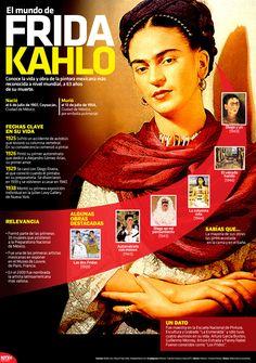 A 63 años de su muerte en la #InfografíaNTX recordamos a una de las primeras pintoras en exponer en el Musée du Louvre, Frida Kahlo.
