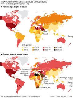 Près du tiers de l'humanité souffre d'obésité ou de surpoids