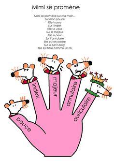 comptinemimisepromene French Language Lessons, French Language Learning, French Lessons, Dual Language, Spanish Lessons, French Teaching Resources, Teaching French, Teaching Spanish, French Poems