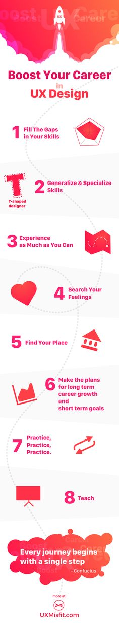 8 Awesome tips to plan & develop your career. Become a real UX Professional. Infographic for UX UI Design Career