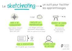 Sketchnoting outil- faciliter -apprendre