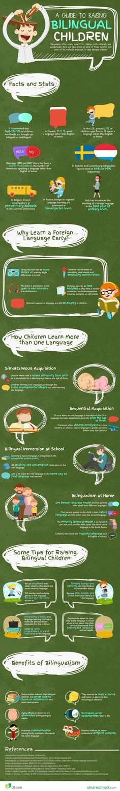 Raising bilingual kids (an infographic)