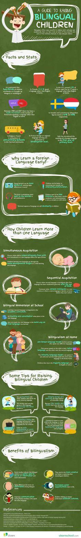 Raising bilingual kids (an infographic)