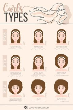 Discover All Curls Types To Take Care Of Yours Properly - - Discover All Curls Types To Take Care Of Yours Properly hair care Entdecken Sie alle Arten von Locken, um sich richtig um Ihre zu kümmern Curly Hair Types, Curly Hair Care, Natural Hair Care, Natural Hair Styles, Curly Hair Routine, Hair Care Routine, Wavy Hair Tips, Hair Care Tips, Cabello Color Chocolate